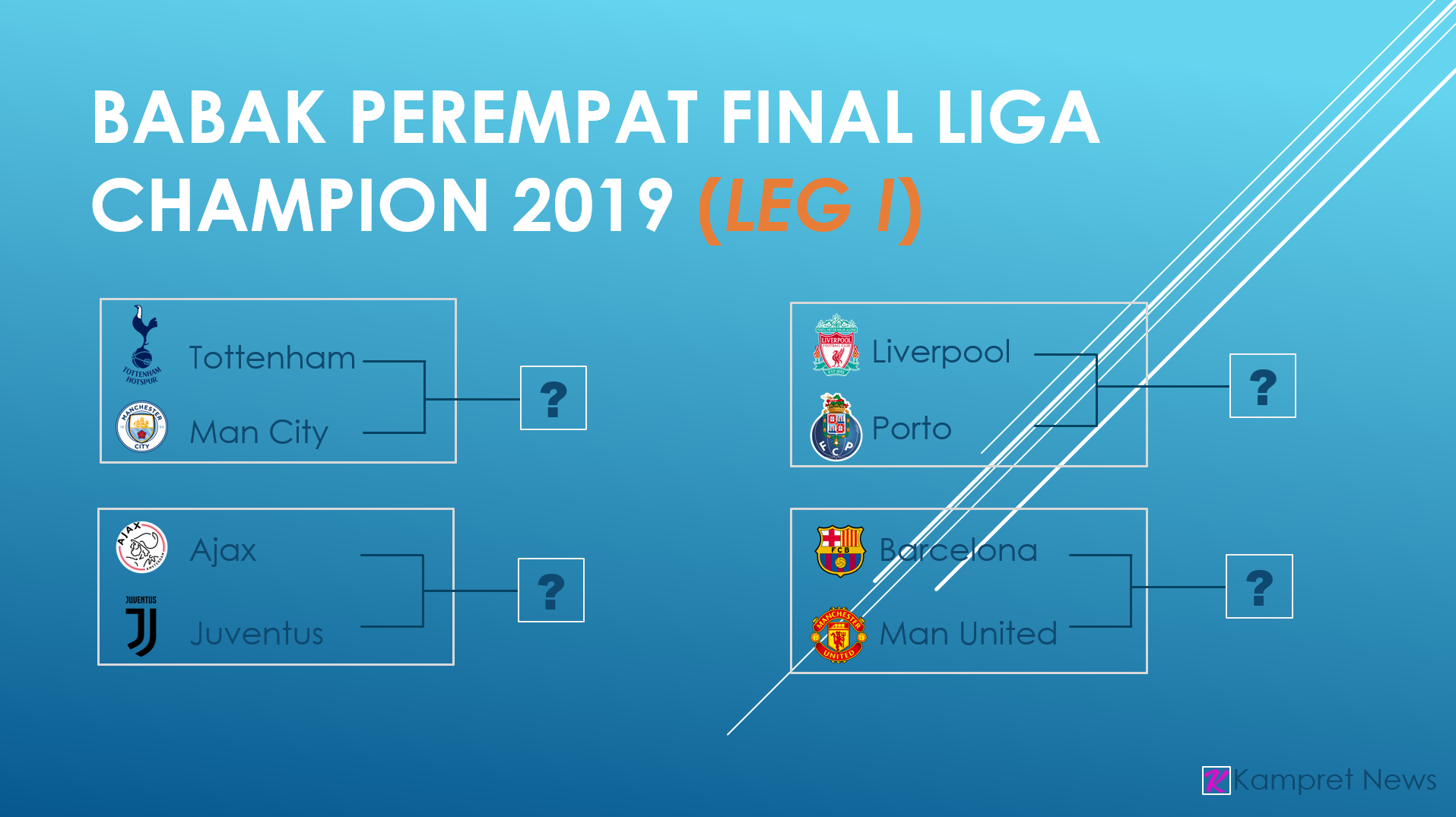 Liga Champion Perempat Final Leg 1 April 2019